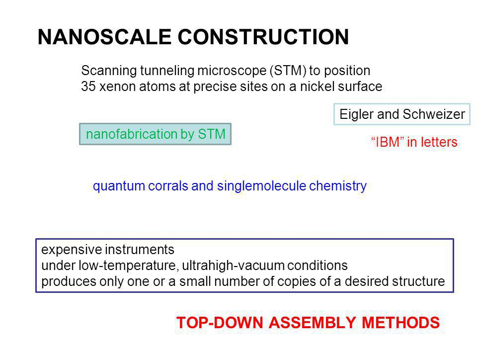 Eigler and Schweizer Scanning tunneling microscope (STM) to position 35 xenon atoms at precise sites on a nickel surface IBM in letters quantum corrals and singlemolecule chemistry expensive instruments under low-temperature, ultrahigh-vacuum conditions produces only one or a small number of copies of a desired structure nanofabrication by STM TOP-DOWN ASSEMBLY METHODS NANOSCALE CONSTRUCTION