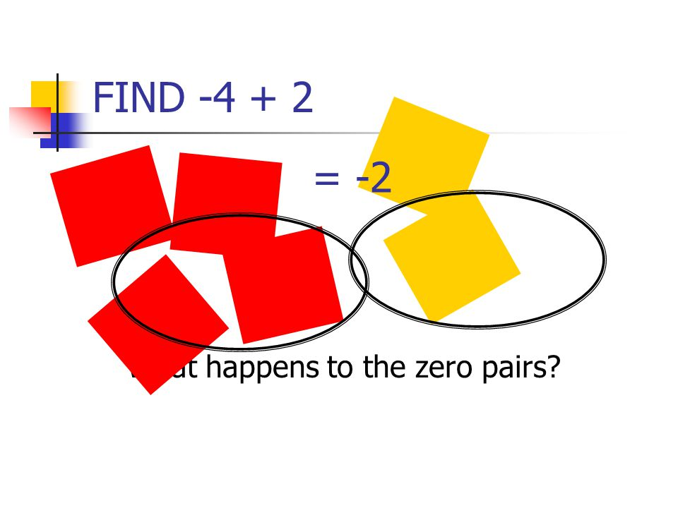 FIND -4 + 2 What happens to the zero pairs? = -2