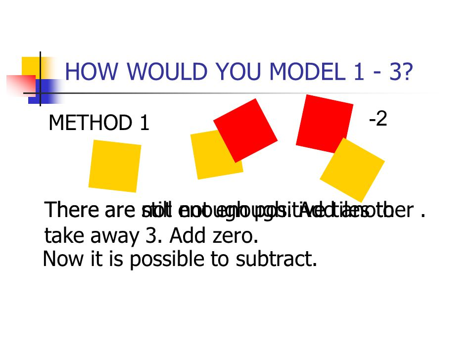 HOW WOULD YOU MODEL 1 - 3? METHOD 1 -2 There are not enough positive tiles to take away 3. Add zero. There are still not enough. Add another. Now it i