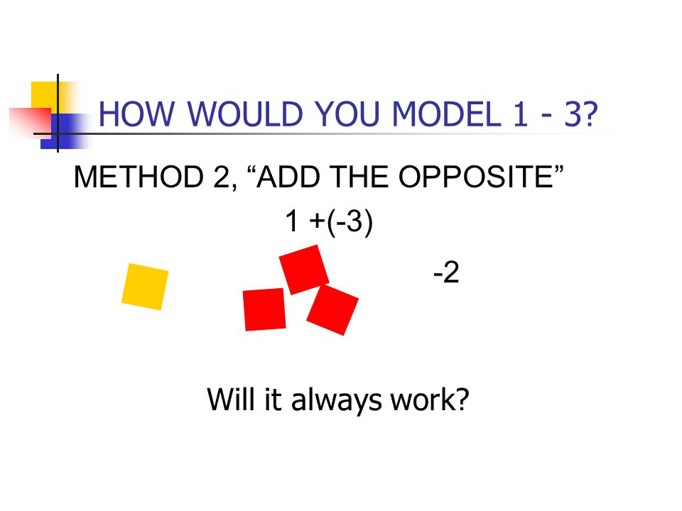 HOW WOULD YOU MODEL 1 - 3? METHOD 2, ADD THE OPPOSITE 1 +(-3) -2 Will it always work?