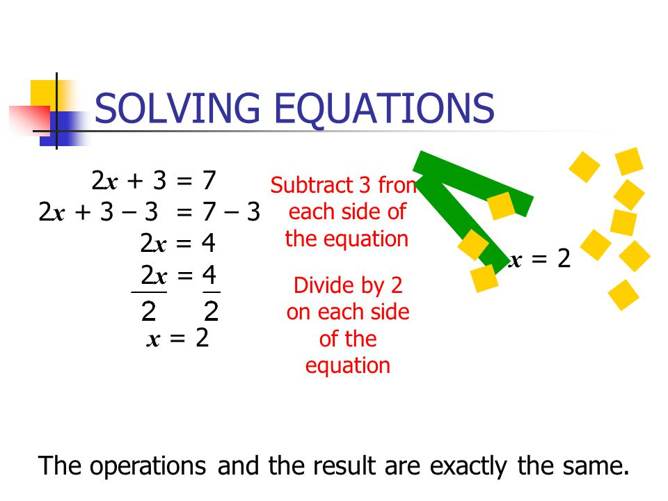 2 x = 4 x = 2 SOLVING EQUATIONS 2 x + 3 = 7 2 x + 3 – 3 = 7 – 3 2 x = 4 Subtract 3 from each side of the equation Divide by 2 on each side of the equa