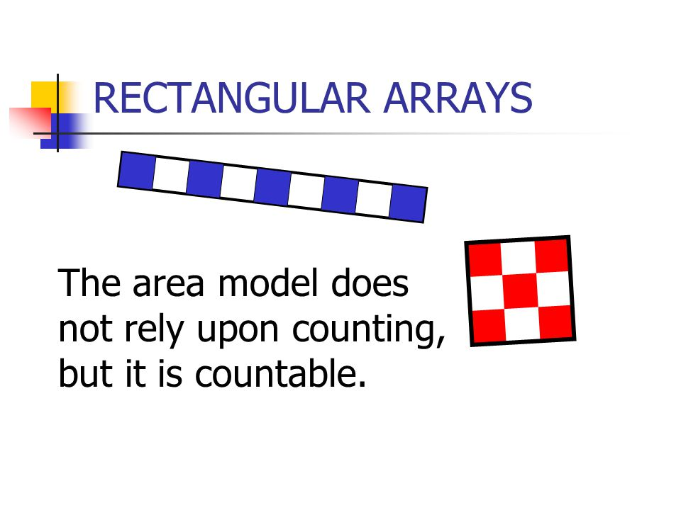 RECTANGULAR ARRAYS The area model does not rely upon counting, but it is countable.
