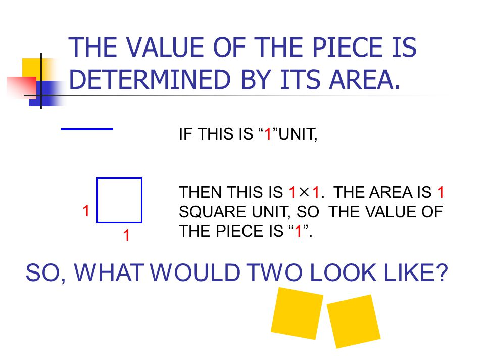 THE VALUE OF THE PIECE IS DETERMINED BY ITS AREA. IF THIS IS 1UNIT, THEN THIS IS 1 1. THE AREA IS 1 SQUARE UNIT, SO THE VALUE OF THE PIECE IS 1. 1 1 S
