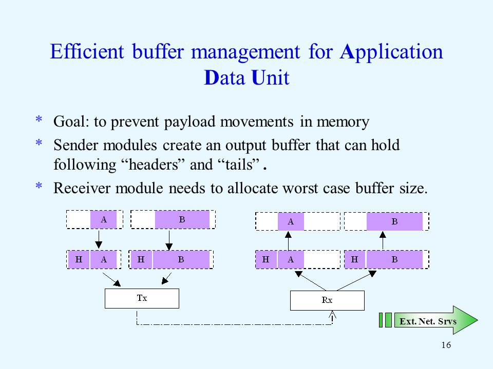 16 Efficient buffer management for Application Data Unit *Goal: to prevent payload movements in memory *Sender modules create an output buffer that can hold following headers and tails.