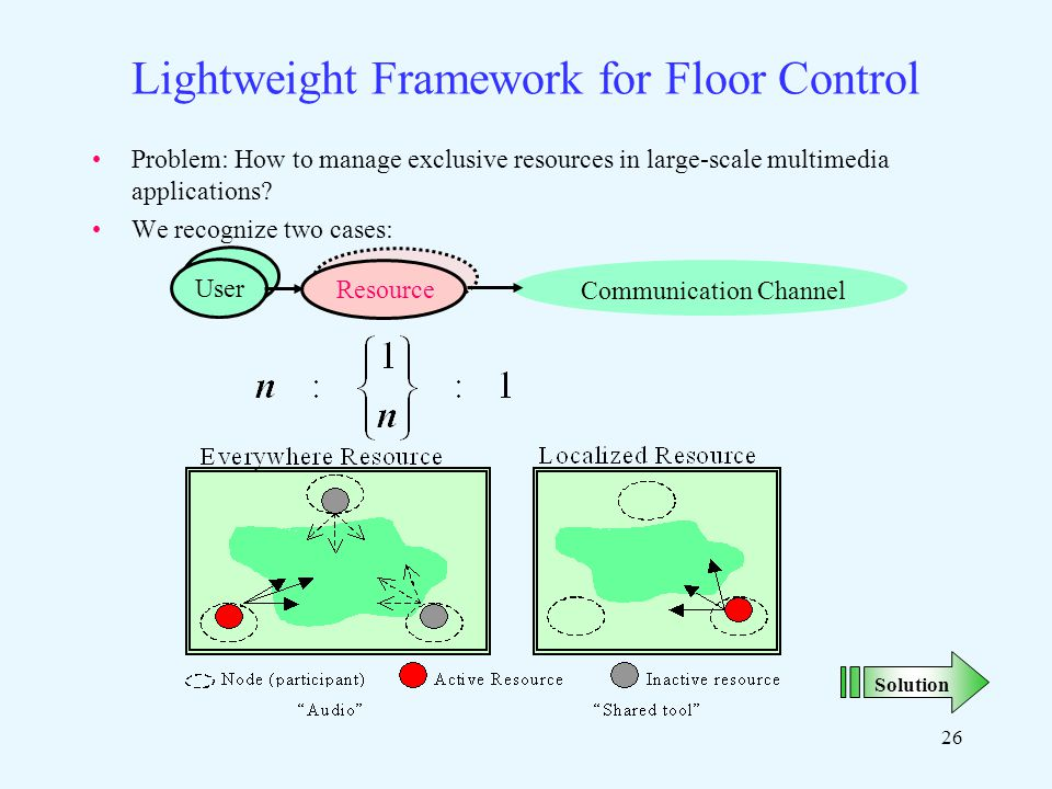 26 Lightweight Framework for Floor Control Problem: How to manage exclusive resources in large-scale multimedia applications.