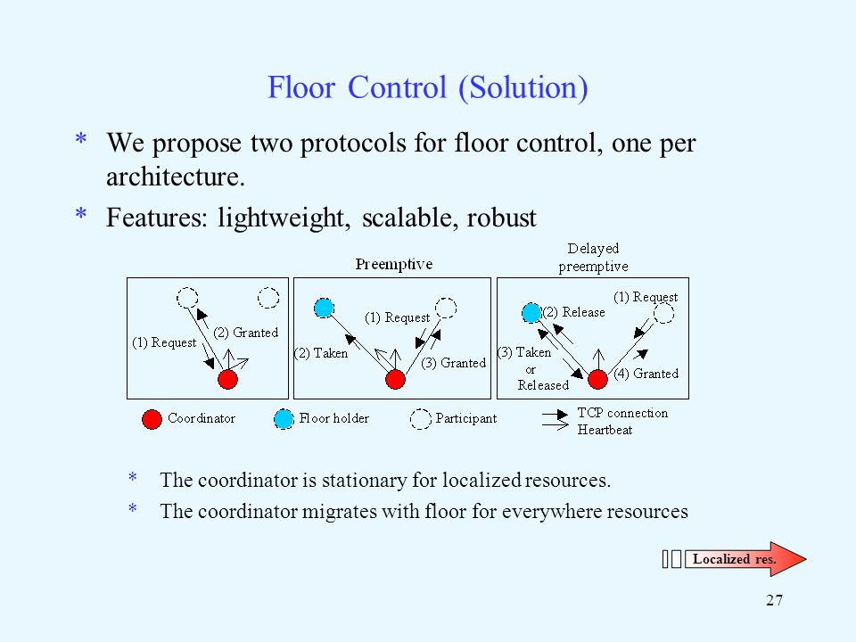 27 Floor Control (Solution) *We propose two protocols for floor control, one per architecture.