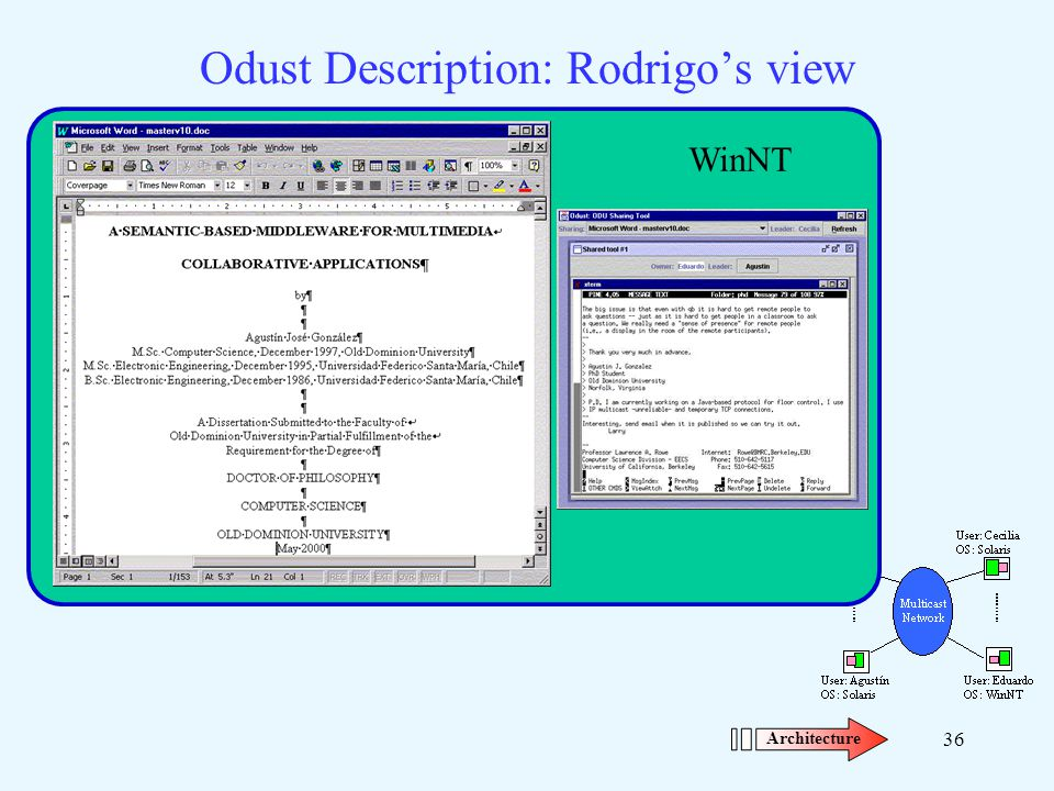 36 Odust Description: Rodrigos view Architecture WinNT