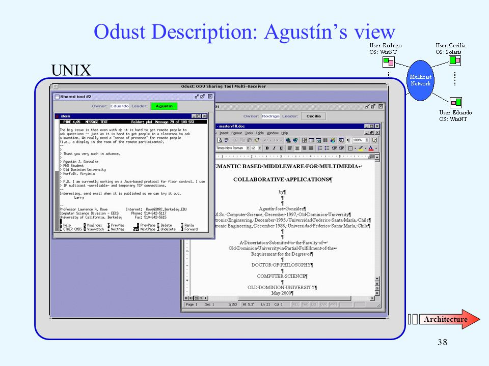 38 Odust Description: Agustíns view Architecture UNIX