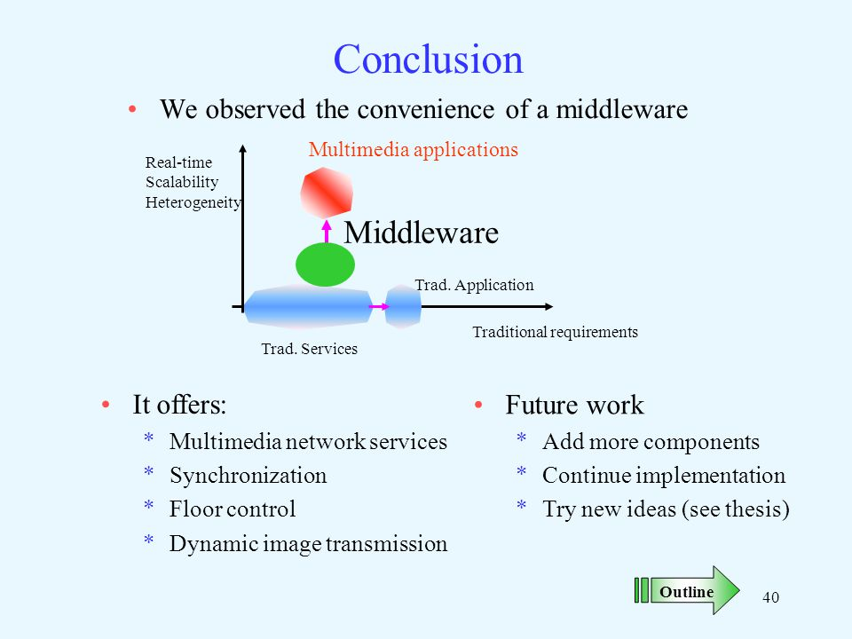 40 Conclusion We observed the convenience of a middleware Traditional requirements Trad.
