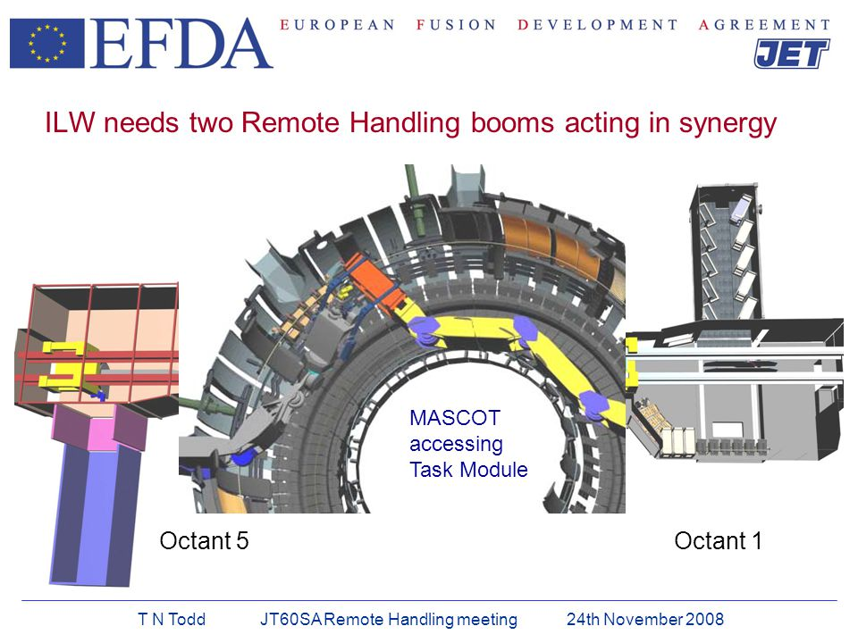 T N Todd JT60SA Remote Handling meeting 24th November 2008 ILW needs two Remote Handling booms acting in synergy Octant 5Octant 1 MASCOT accessing Task Module