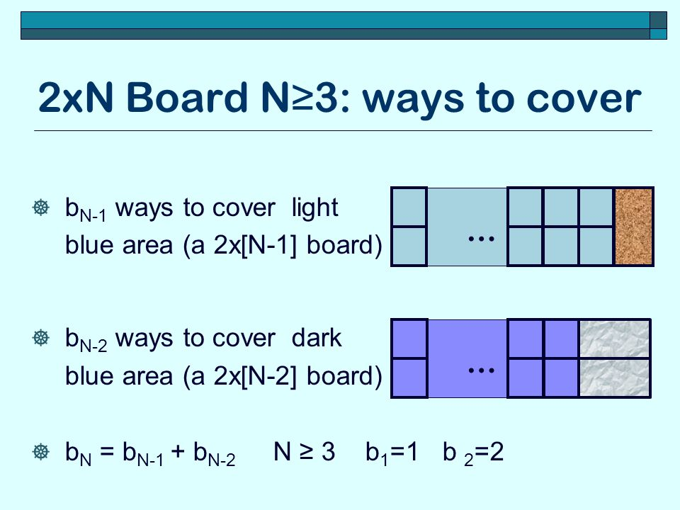 b N-1 ways to cover light blue area (a 2x[N-1] board) b N-2 ways to cover dark blue area (a 2x[N-2] board) b N = b N-1 + b N-2 N 3 b 1 =1 b 2 =2 … … 2
