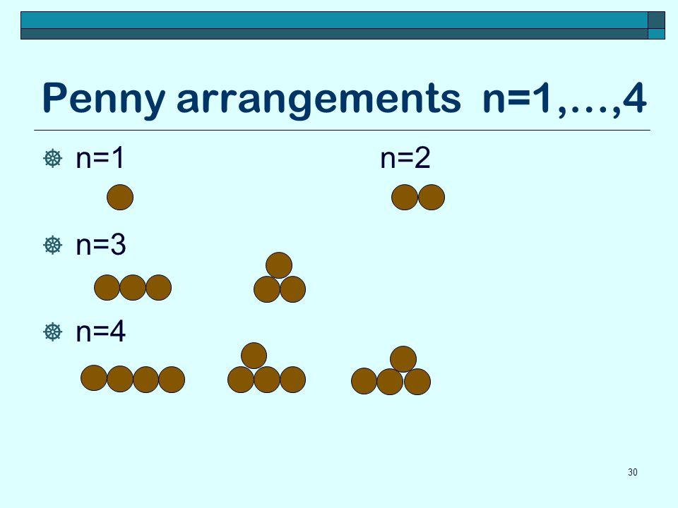 Penny arrangements n=1,…,4 n=1n=2 n=3 n=4 30