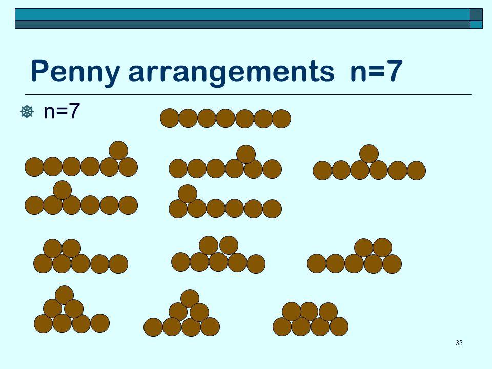 Penny arrangements n=7 n=7 33