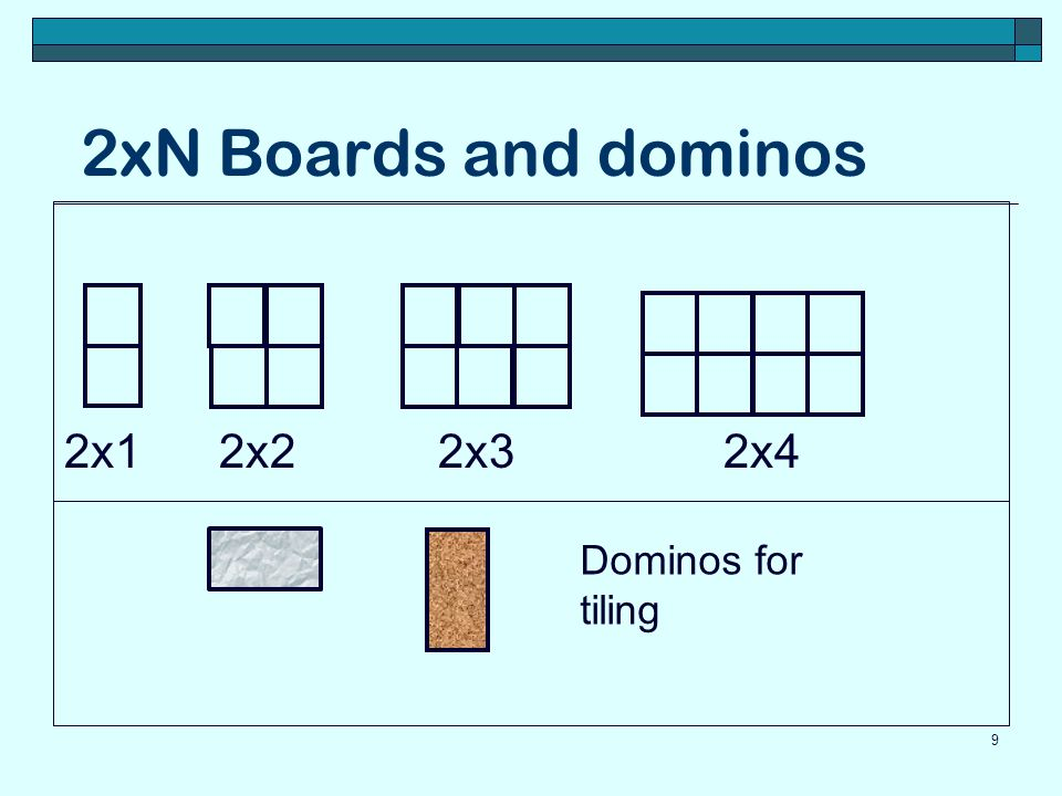 2xN Boards and dominos 10 2x1 Board 1 way to cover initial condition b 1 =1 2x2 Board 2 ways to cover Initial condition b 2 =2