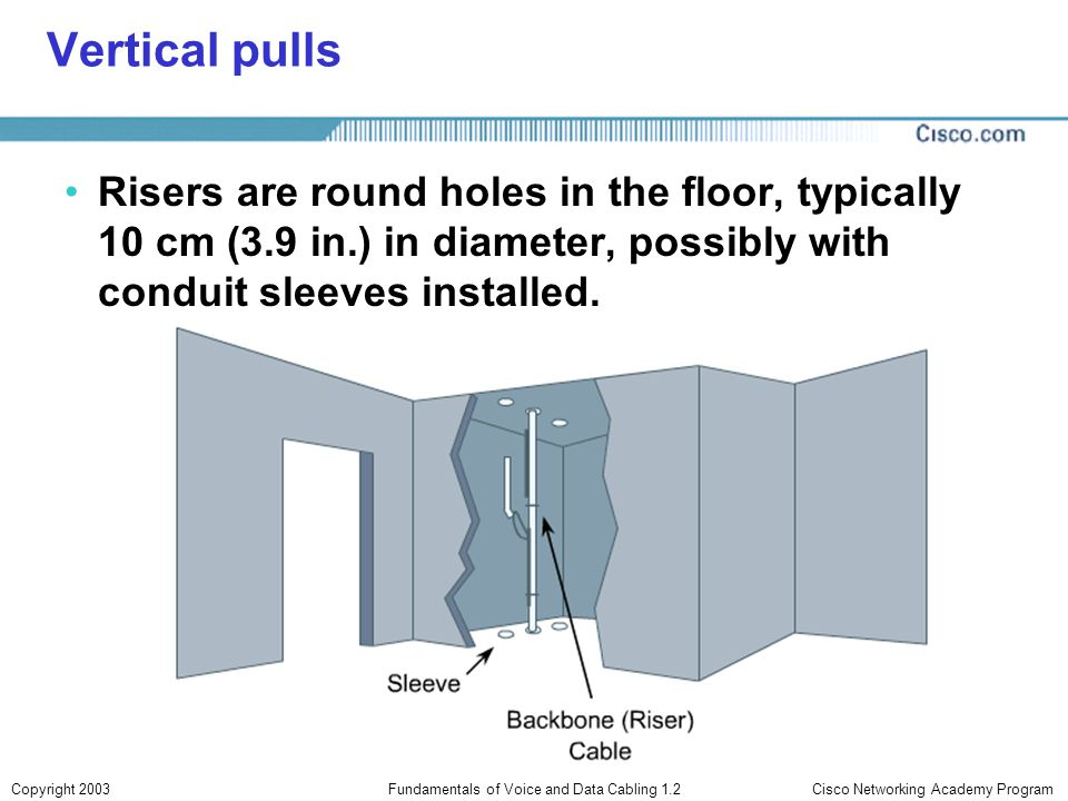 Cisco Networking Academy ProgramCopyright 2003Fundamentals of Voice and Data Cabling 1.2 Vertical pulls Risers are round holes in the floor, typically