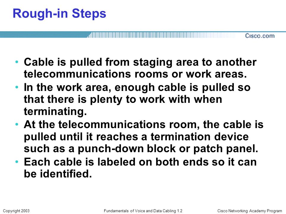 Cisco Networking Academy ProgramCopyright 2003Fundamentals of Voice and Data Cabling 1.2 Pulling cable through a conduit The conduit must be large enough to handle all of the cables that are being pulled.