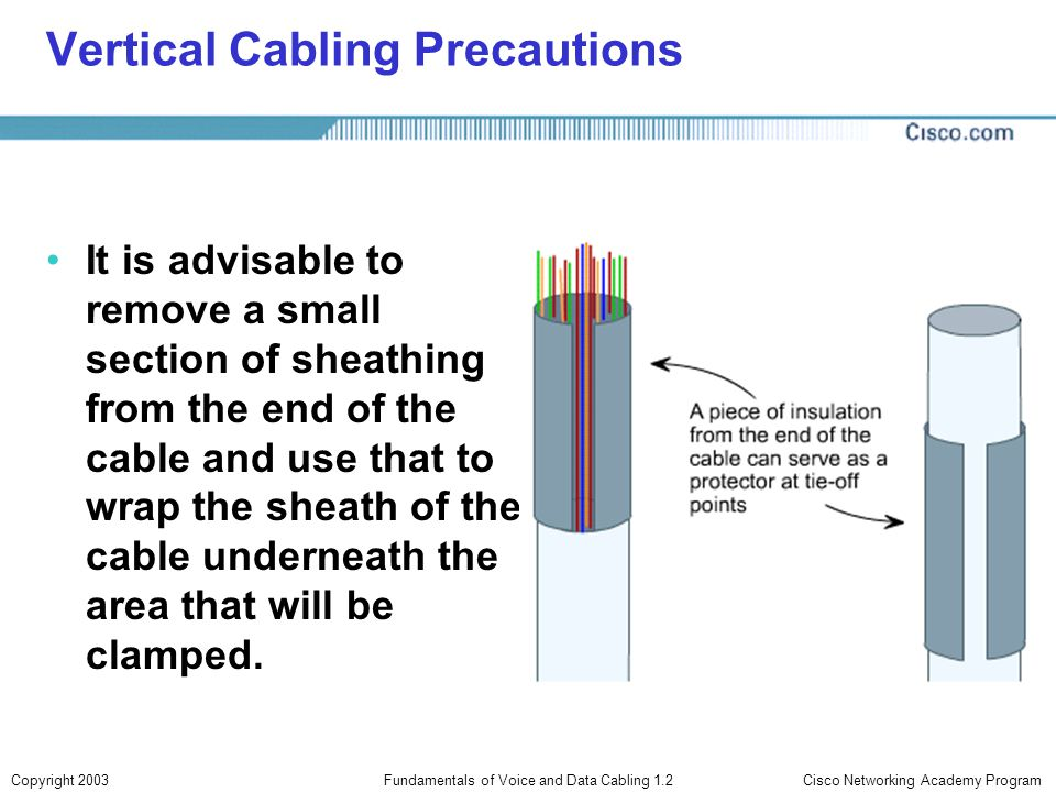 Cisco Networking Academy ProgramCopyright 2003Fundamentals of Voice and Data Cabling 1.2 Vertical Cabling Precautions It is advisable to remove a smal