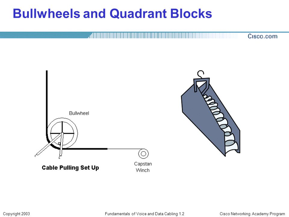 Cisco Networking Academy ProgramCopyright 2003Fundamentals of Voice and Data Cabling 1.2 Pull Cable From a Lower Floor A winch or cable puller is required for this operation.