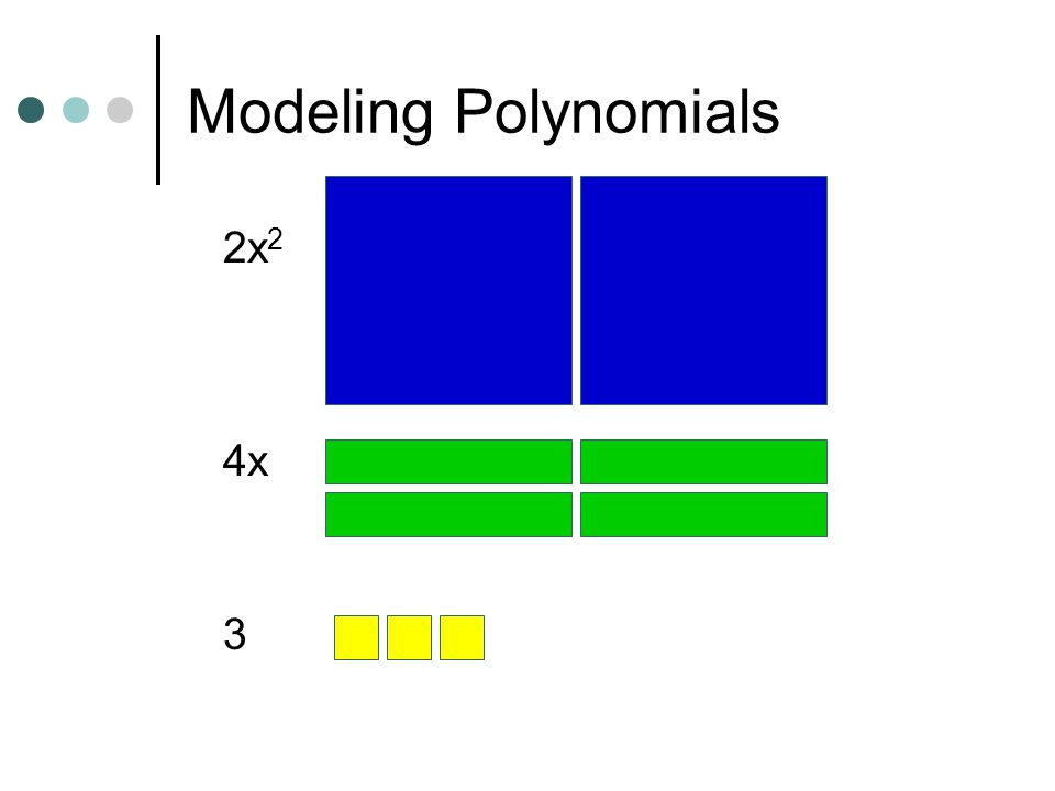 Modeling Polynomials 2x 2 4x 3