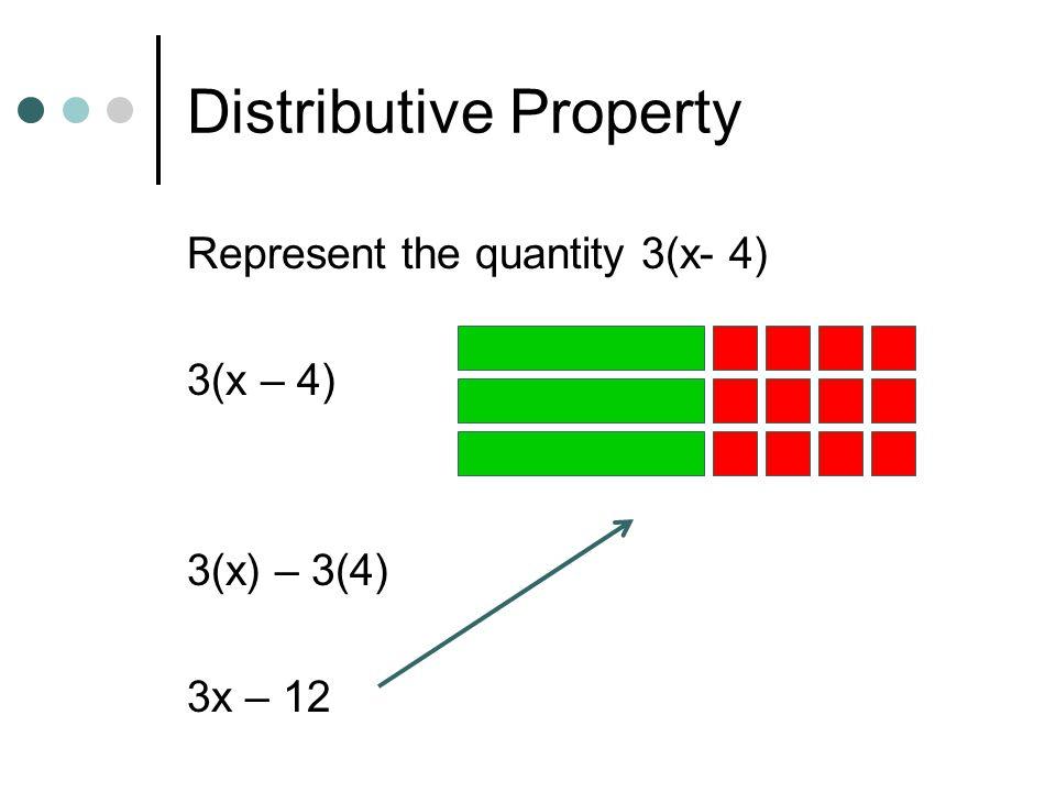 Distributive Property Represent the quantity 3(x- 4) 3(x – 4) 3(x) – 3(4) 3x – 12