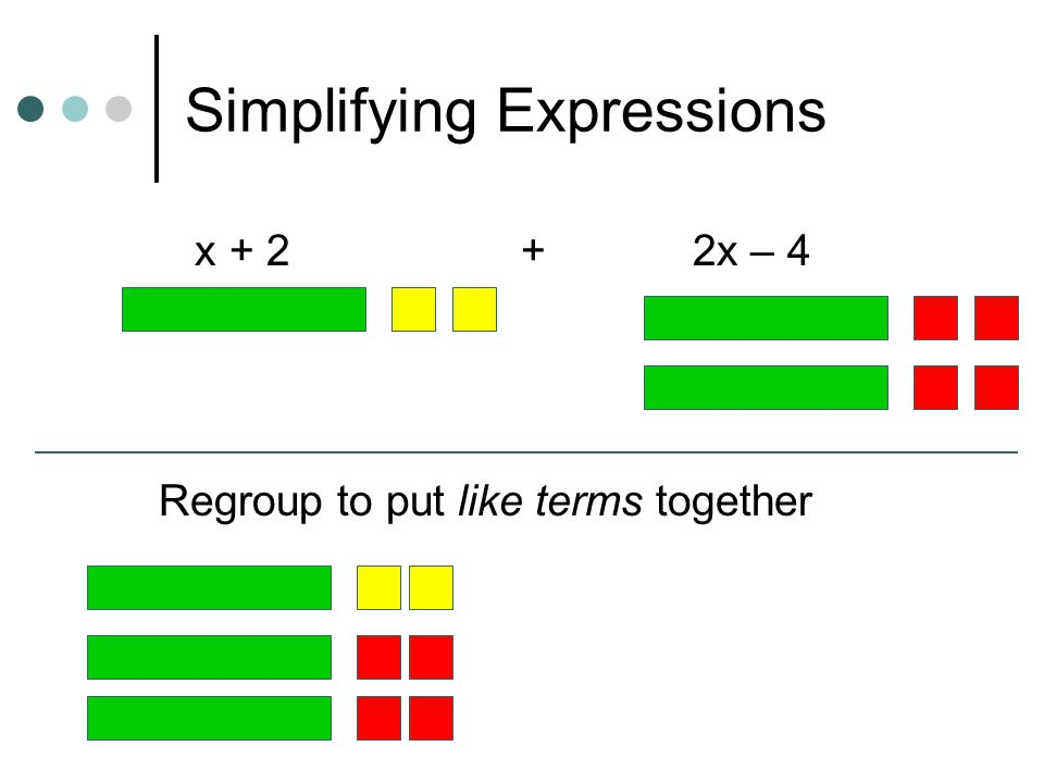 Simplifying Expressions x + 2 + 2x – 4 Regroup to put like terms together
