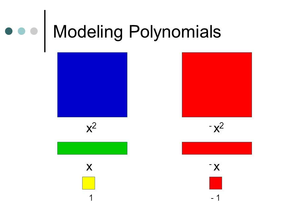 Modeling Polynomials x 2 x 1 - x 2 - x - 1
