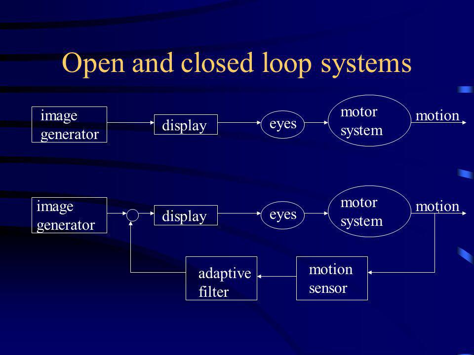 Open and closed loop systems image generator display eyes motor system motion display eyes motor system motion sensor adaptive filter image generator