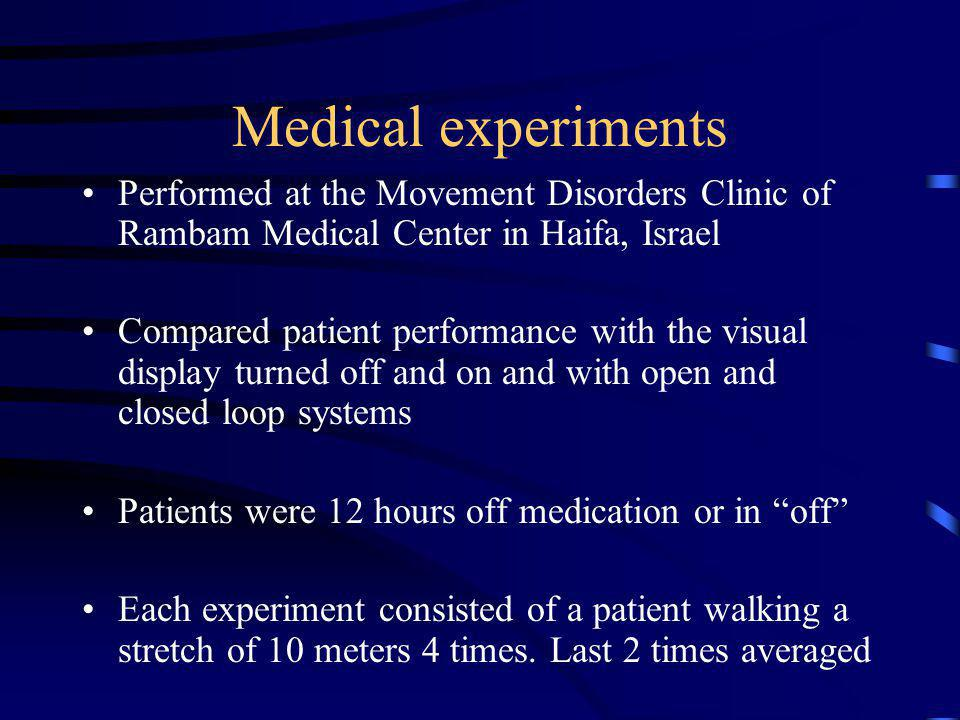 Medical experiments Performed at the Movement Disorders Clinic of Rambam Medical Center in Haifa, Israel Compared patient performance with the visual