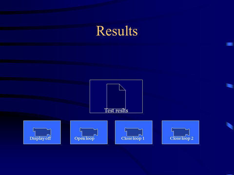 Results Test reslts Display offOpen loopClose loop 1Close loop 2