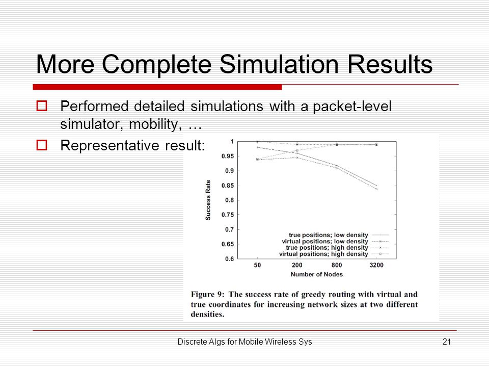 Discrete Algs for Mobile Wireless Sys21 More Complete Simulation Results Performed detailed simulations with a packet-level simulator, mobility, … Rep