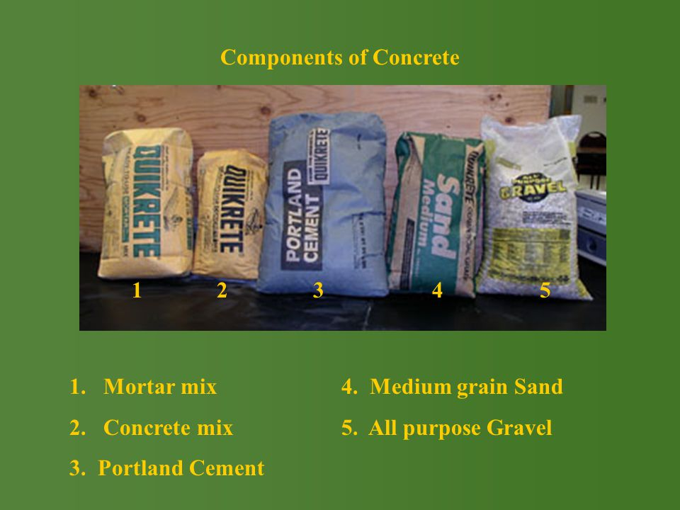 Components of Concrete 12345 1.Mortar mix4. Medium grain Sand 2.Concrete mix5.