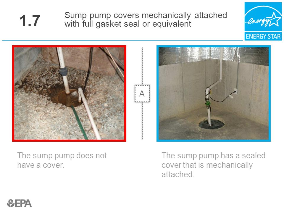 1.7 The sump pump does not have a cover. Sump pump covers mechanically attached with full gasket seal or equivalent The sump pump has a sealed cover t