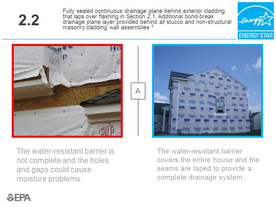 2.2 The water-resistant barrier is not complete and the holes and gaps could cause moisture problems. Fully sealed continuous drainage plane behind ex