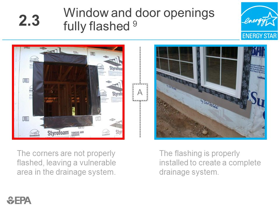 2.3 The corners are not properly flashed, leaving a vulnerable area in the drainage system. Window and door openings fully flashed 9 The flashing is p