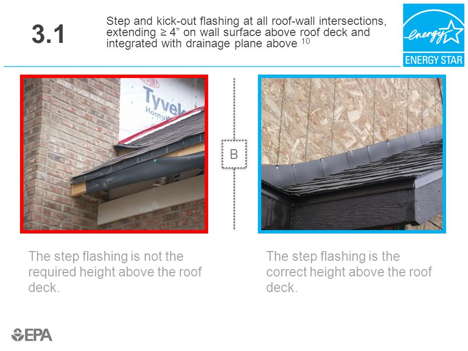 3.1 The step flashing is not the required height above the roof deck. Step and kick-out flashing at all roof-wall intersections, extending 4 on wall s