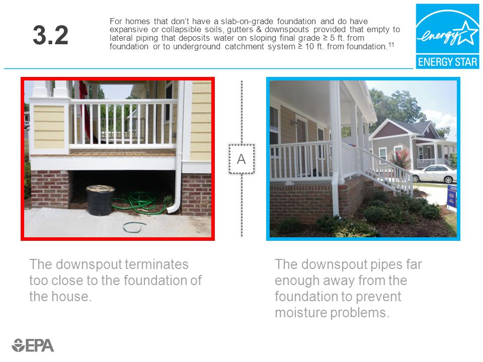 3.2 The downspout terminates too close to the foundation of the house. For homes that dont have a slab-on-grade foundation and do have expansive or co
