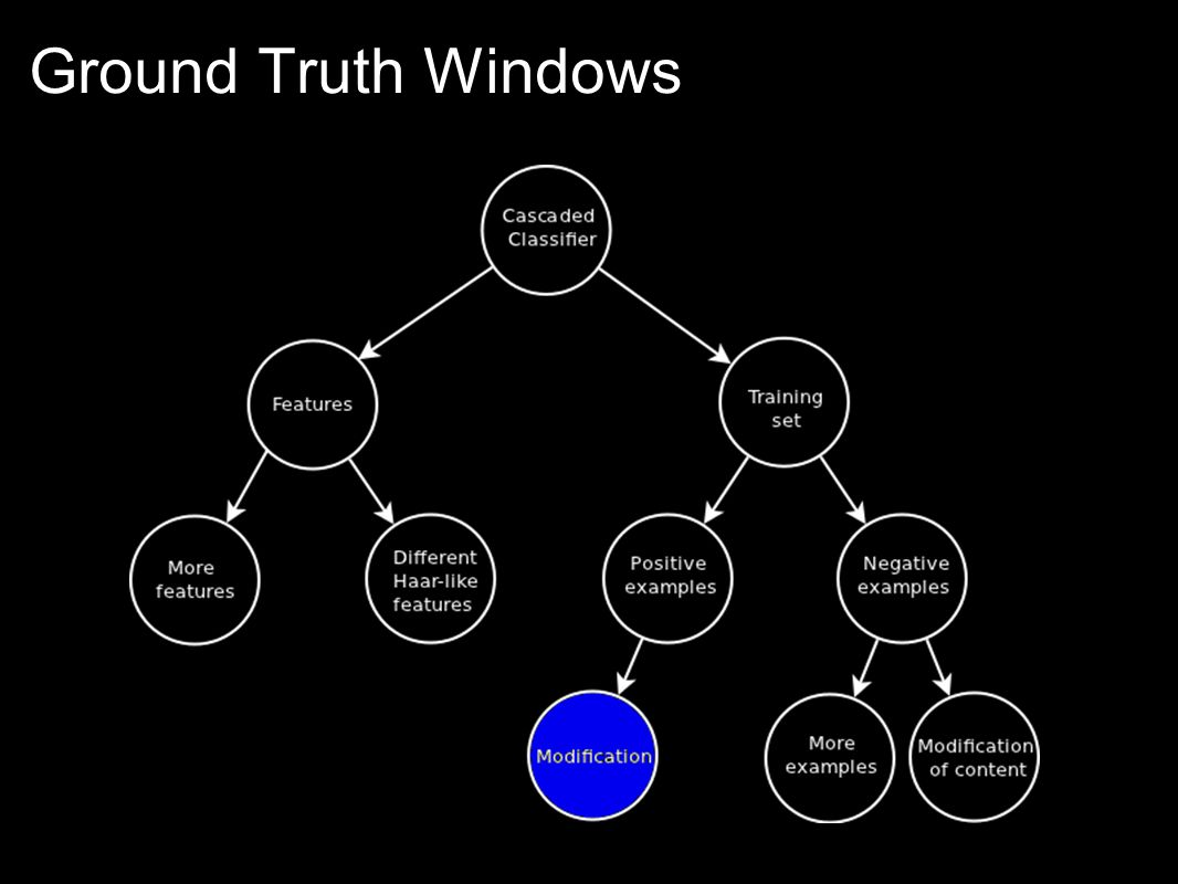Ground Truth Windows