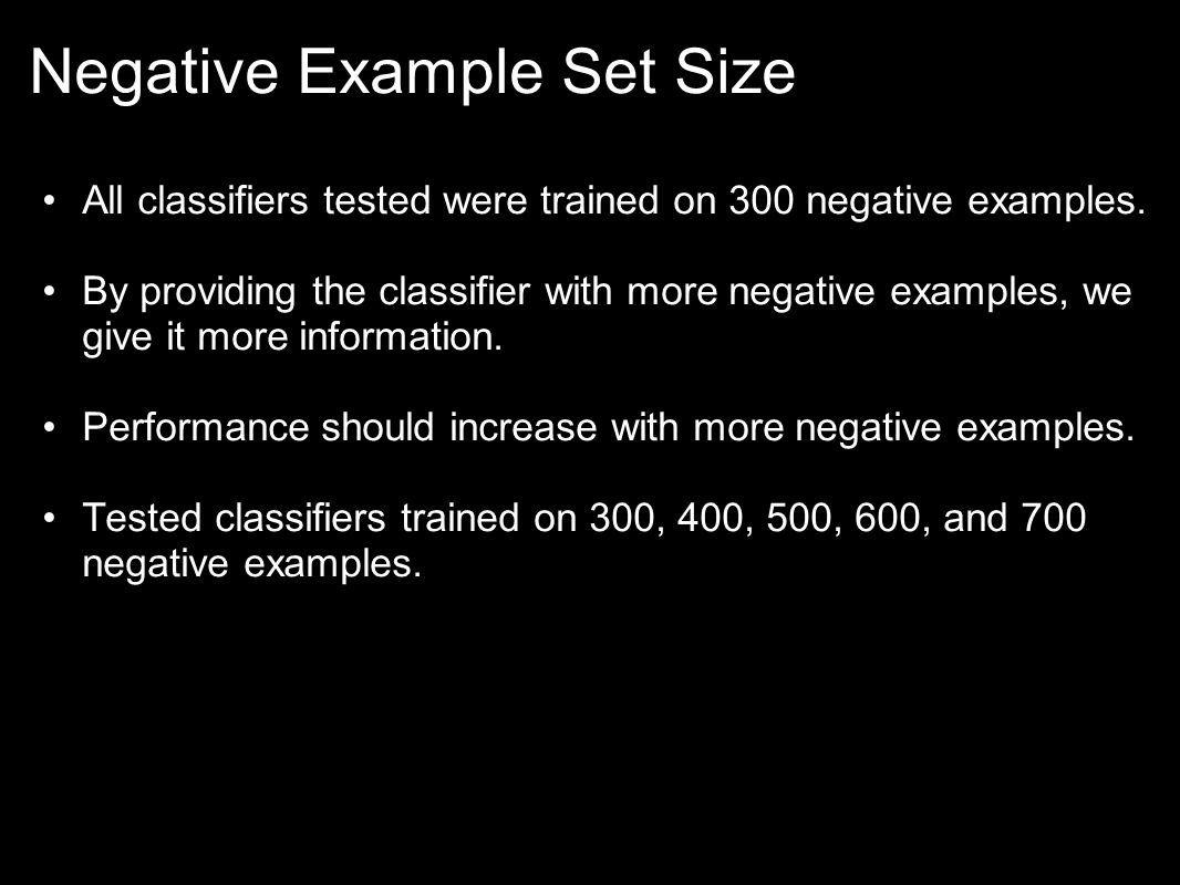 All classifiers tested were trained on 300 negative examples.
