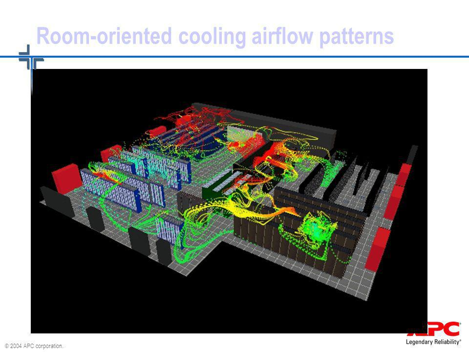 © 2004 APC corporation. Room-oriented cooling airflow patterns