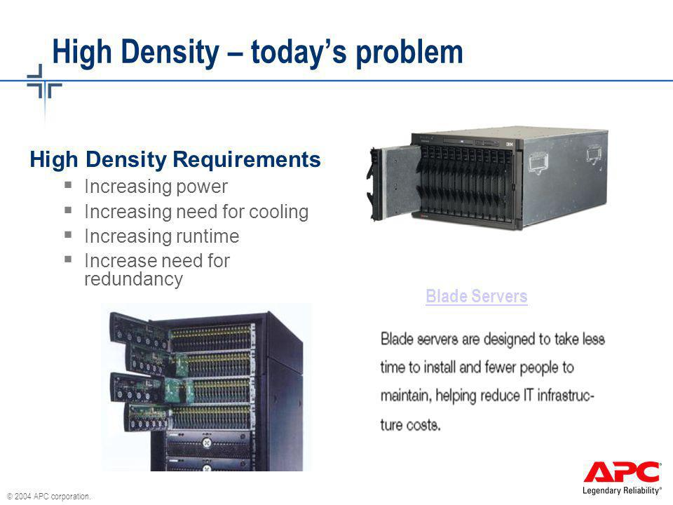 © 2004 APC corporation. High-density is going to bite your customer Its not if, its when!