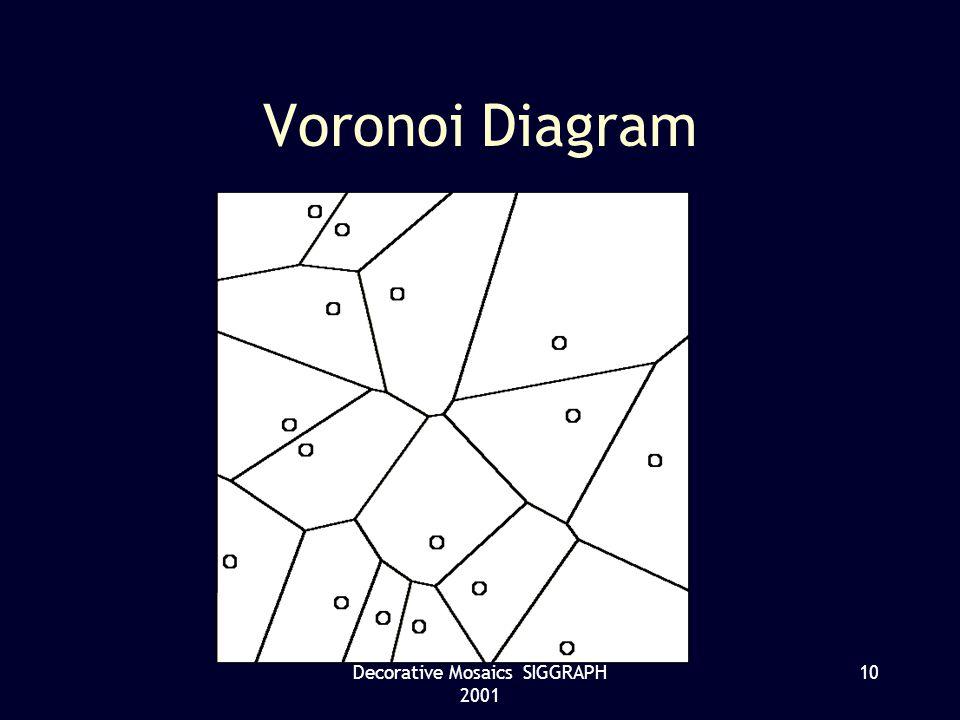 Decorative Mosaics SIGGRAPH 2001 10 Voronoi Diagram