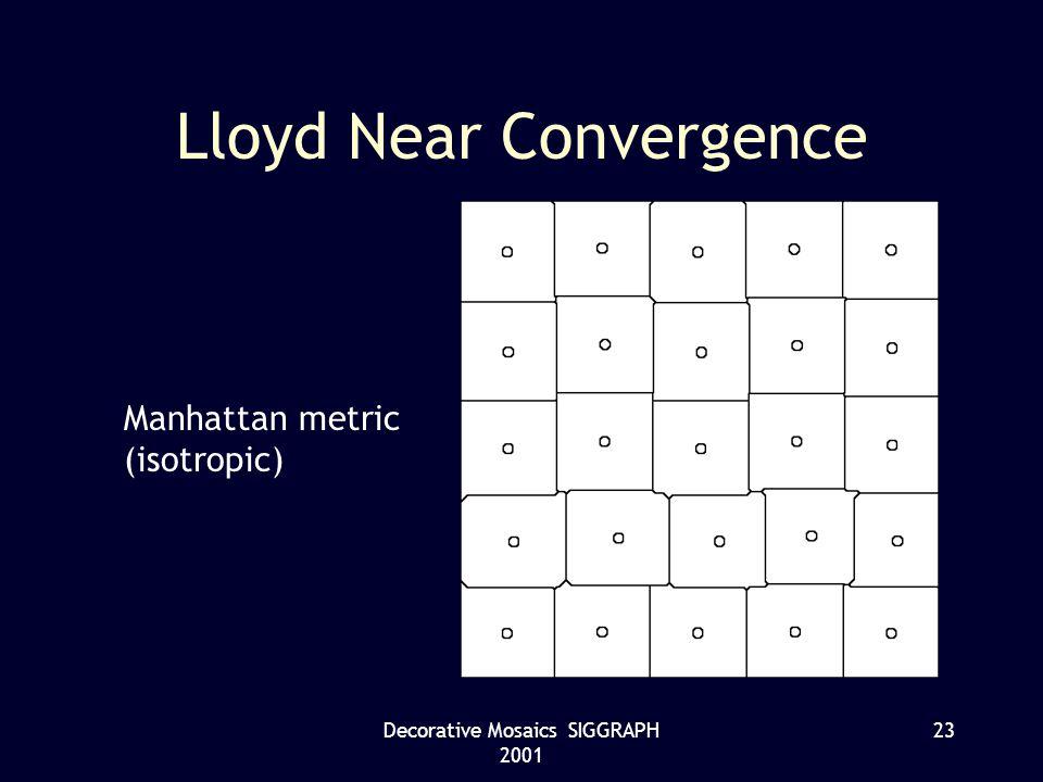 Decorative Mosaics SIGGRAPH 2001 23 Lloyd Near Convergence Manhattan metric (isotropic)