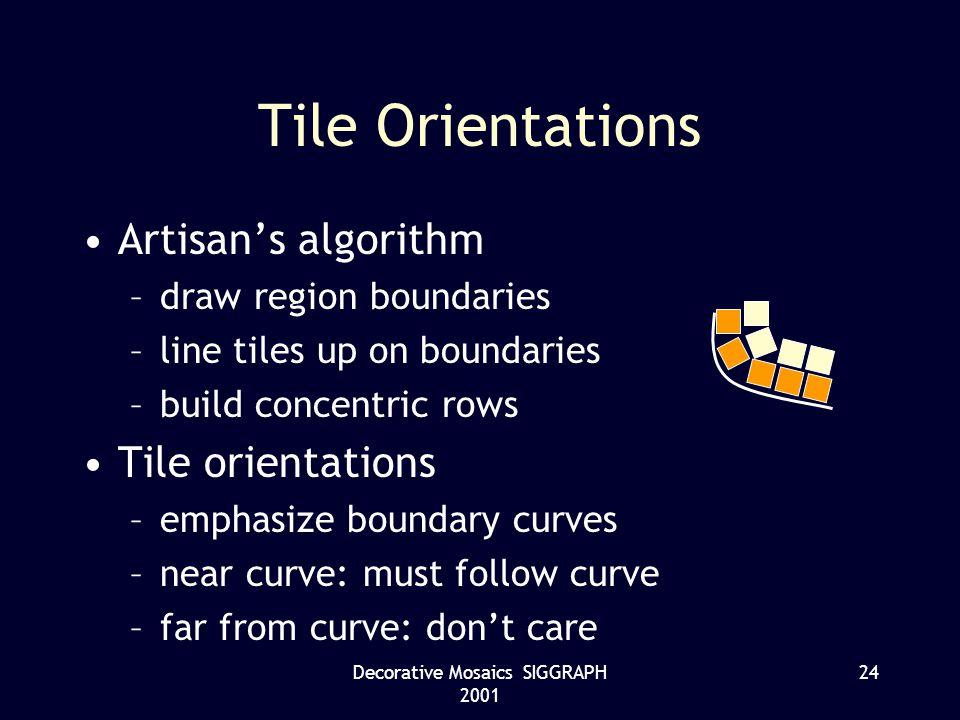 Decorative Mosaics SIGGRAPH 2001 24 Tile Orientations Artisans algorithm –draw region boundaries –line tiles up on boundaries –build concentric rows Tile orientations –emphasize boundary curves –near curve: must follow curve –far from curve: dont care