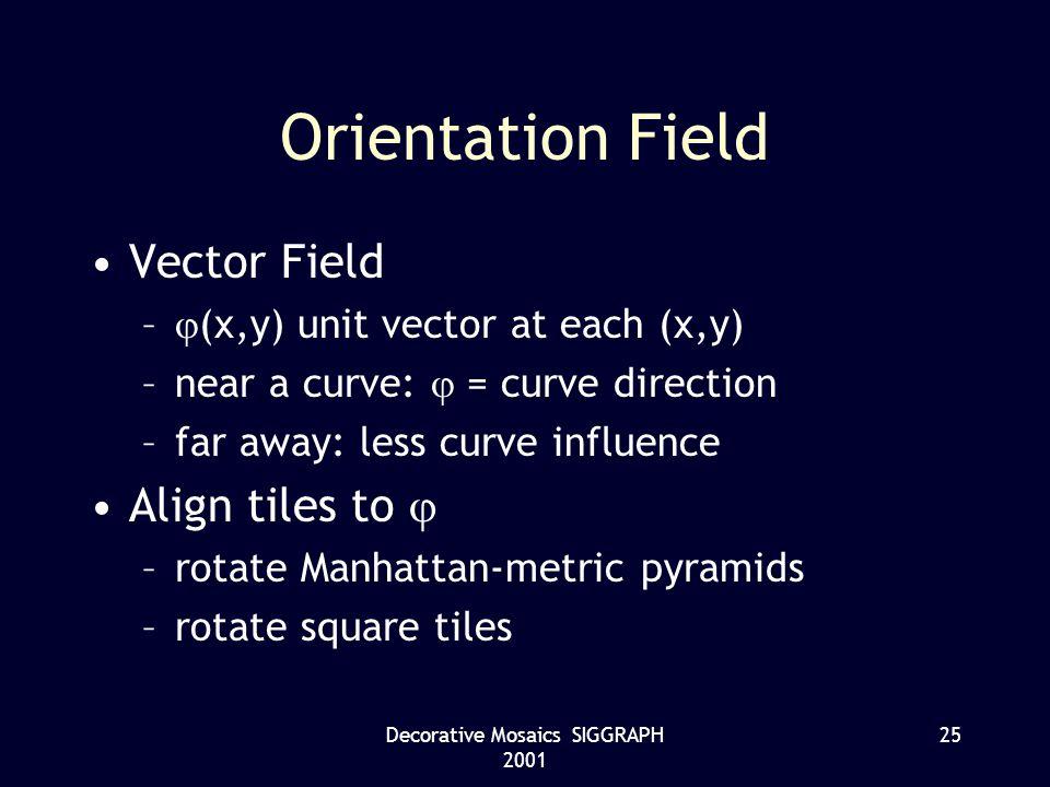 Decorative Mosaics SIGGRAPH 2001 25 Orientation Field Vector Field – (x,y) unit vector at each (x,y) –near a curve: = curve direction –far away: less