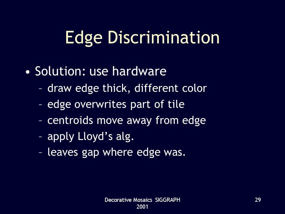 Decorative Mosaics SIGGRAPH 2001 29 Edge Discrimination Solution: use hardware –draw edge thick, different color –edge overwrites part of tile –centro