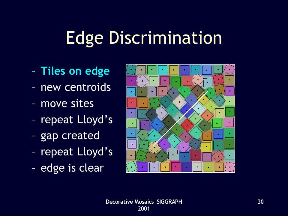 Decorative Mosaics SIGGRAPH 2001 30 Edge Discrimination –Tiles on edge –new centroids –move sites –repeat Lloyds –gap created –repeat Lloyds –edge is