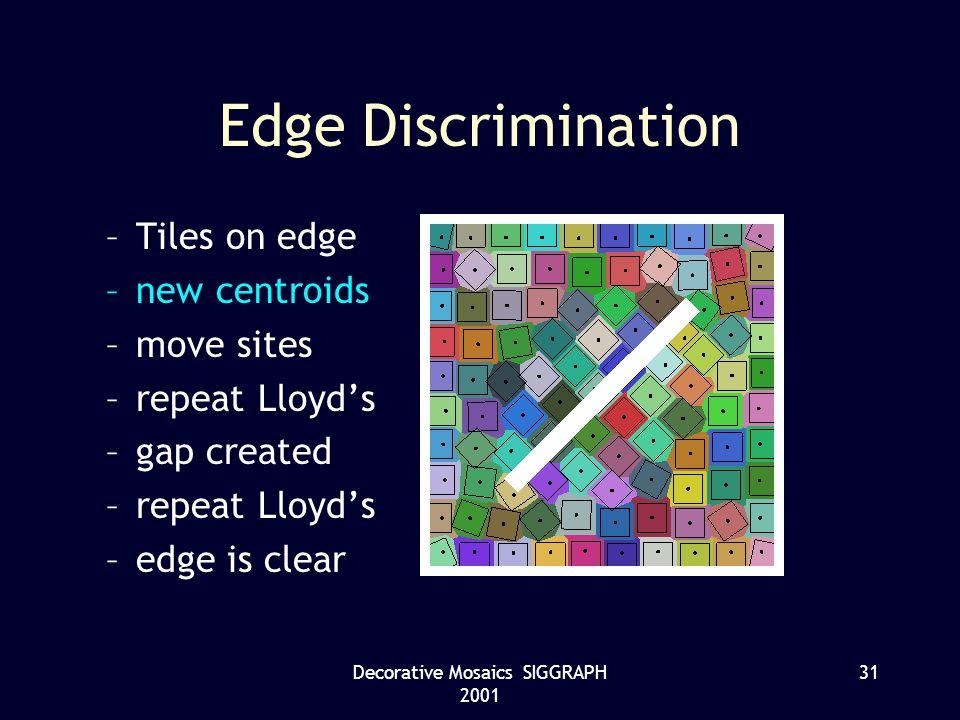 Decorative Mosaics SIGGRAPH 2001 31 Edge Discrimination –Tiles on edge –new centroids –move sites –repeat Lloyds –gap created –repeat Lloyds –edge is