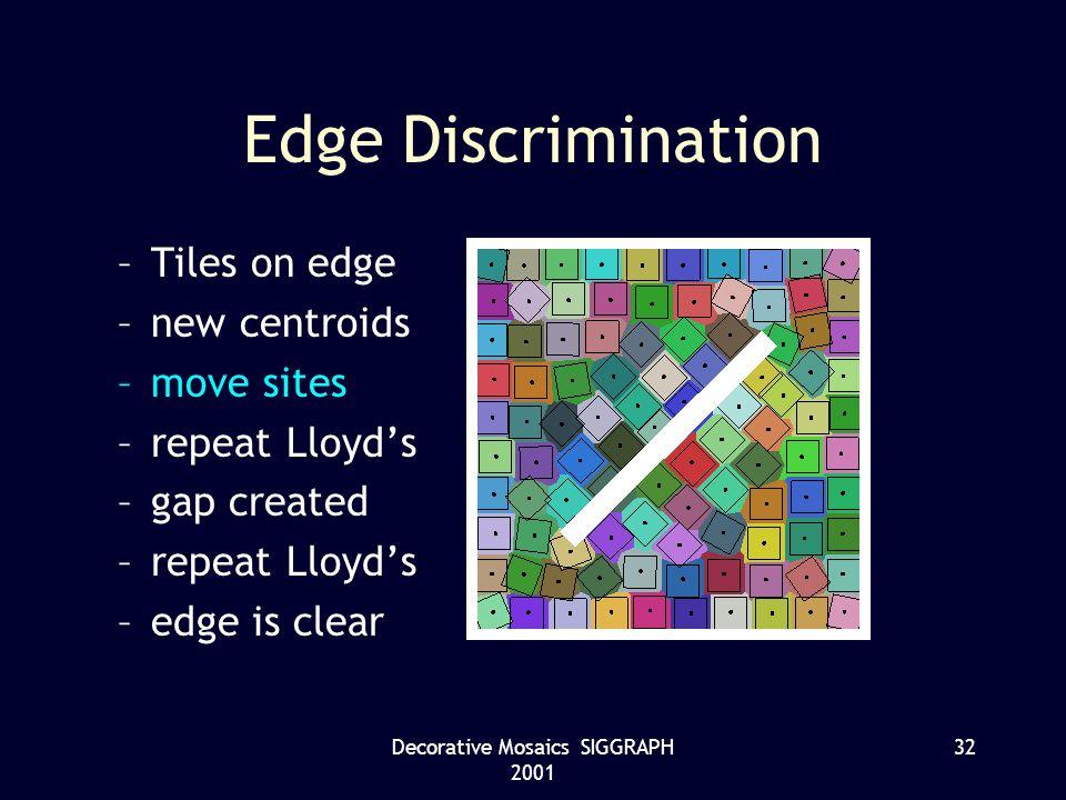 Decorative Mosaics SIGGRAPH 2001 32 Edge Discrimination –Tiles on edge –new centroids –move sites –repeat Lloyds –gap created –repeat Lloyds –edge is