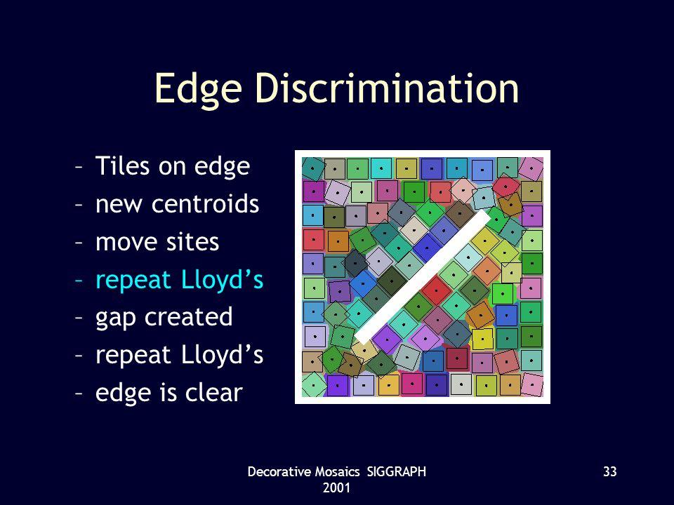Decorative Mosaics SIGGRAPH 2001 33 Edge Discrimination –Tiles on edge –new centroids –move sites –repeat Lloyds –gap created –repeat Lloyds –edge is