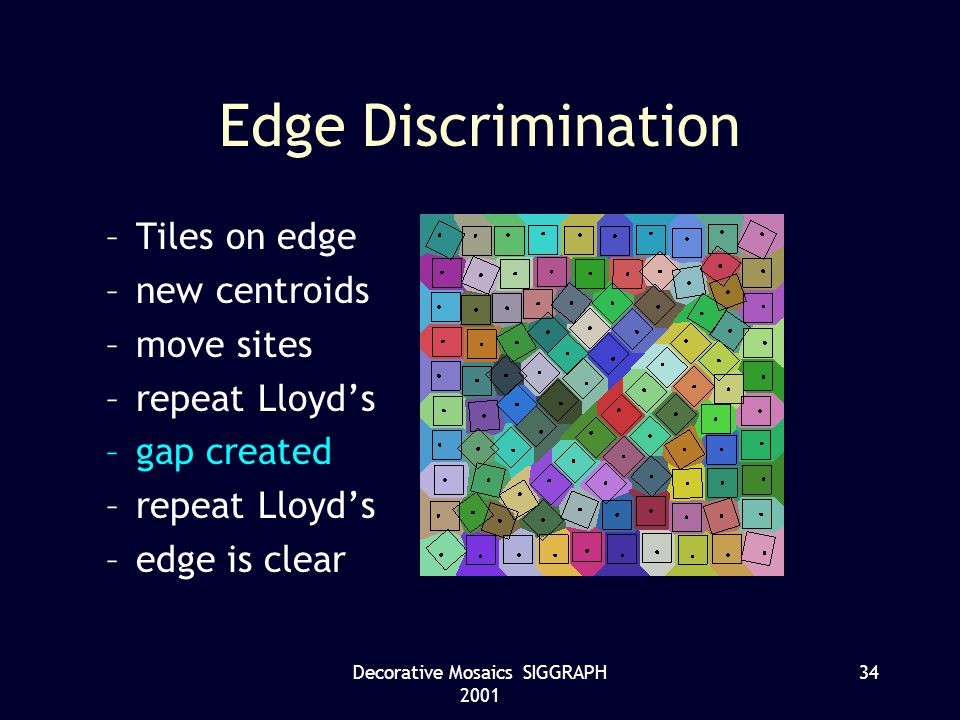 Decorative Mosaics SIGGRAPH 2001 34 Edge Discrimination –Tiles on edge –new centroids –move sites –repeat Lloyds –gap created –repeat Lloyds –edge is